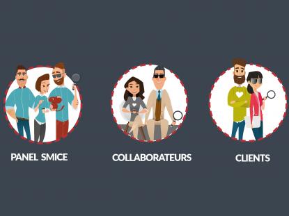 Illustration comportant trois vignettes : panel Smice, collaborateur ou client de l'entreprise